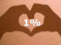 1% >> adószám: 18130188-1-41